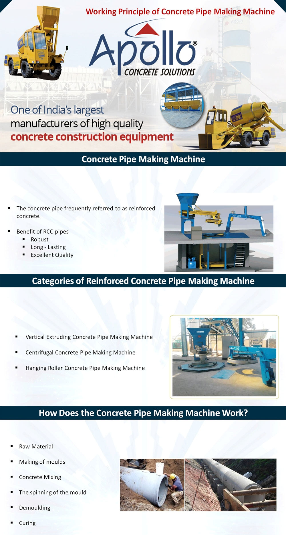 Working Principle of Concrete Pipe Making Machine