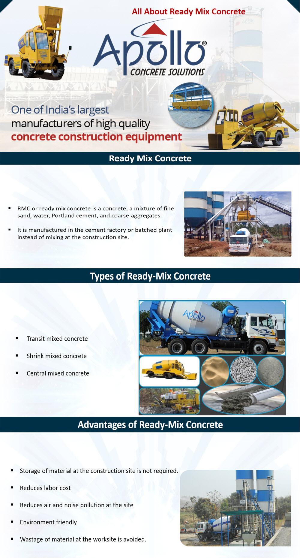 All About Ready Mix Concrete
